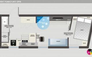 Проект квартиры: интернатка спрашивает, отвечает интерьерный архитектор