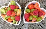 Фруктовые диеты хорошо подходят для сезона — какие фрукты лучше всего есть, чтобы похудеть