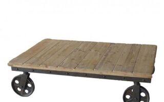 Рисунок 9: Скамья на колесах